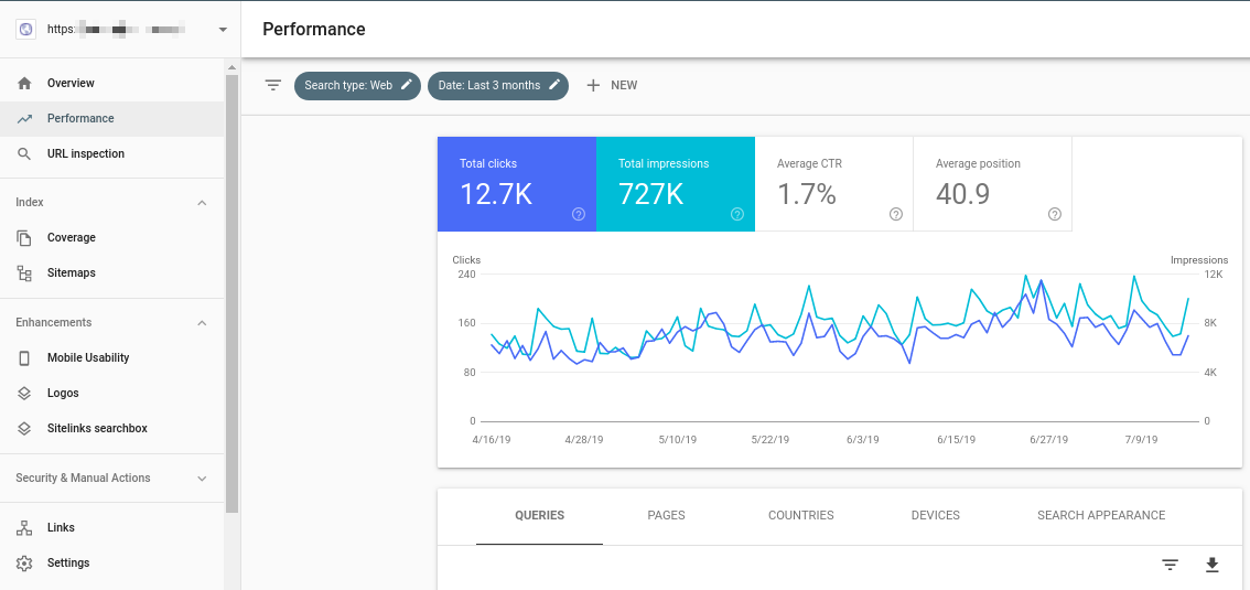 google search console keyword data - start blogging ASAP