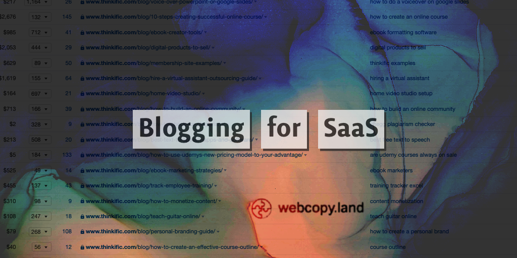 SaaS blog strategy – post ideas, best practices, and great SaaS blog examples
